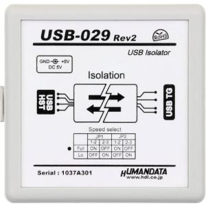 [ホスト側] USB-Bコネクタ、[ターゲット側] USB-Aコネクタ USB Full Speed...