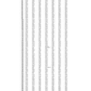 PANTONE ソリッドチップス 差替 コート紙|dtp|03