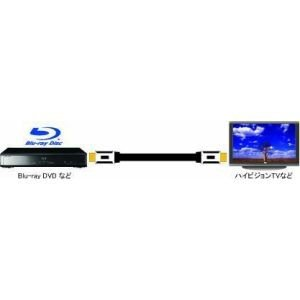 HDMIケーブル 3m <フラットタイプケーブル> ハイスピード+イーサネット(v1.4) 3D対応|dvsshops|03