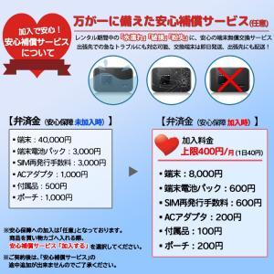 <SALE> wifi レンタル 30日 1日1GB ポケットwifi 国内 wifi レンタルwifi wi-fi モバイルWiFi ソフトバンク 601hw 1ヶ月 往復送料無料 e-ca-web 08