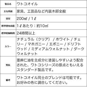 ワトコオイル ミディアムウォルナット W-12 200ml|e-daiku|03