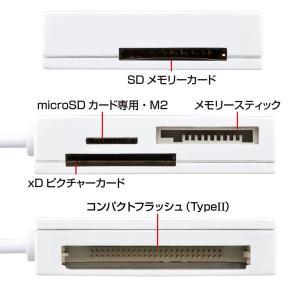 サンワサプライ USB2.0カードリーダー(ホワイト) ADR-ML15W e-dennet 02