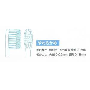 【サンデンタル】【歯科用】 ニンバス NIMBUS マイクロファインコンパクト歯ブラシ 1本 【歯ブラシ】【大人用】【やわらかめ】 ハンドルカラー5色|e-dent|02