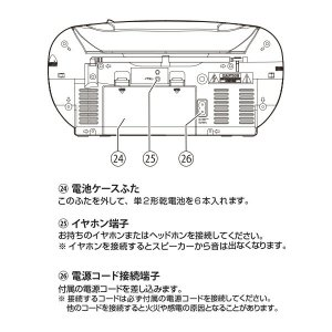 CDラジカセ (AM/FM・カセット・CD)A...の詳細画像5