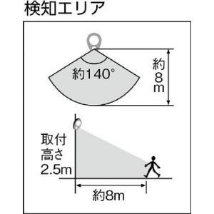 ムサシ 7W×2灯 LEDセンサーライト|e-mono21|02