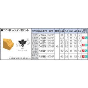 マキタ(makita) トリマービット コロ付ヒョウタン面 2.5R 軸径6 呼び寸法2.5/4.5R 全長40mm A-24854 e-tool-shopping