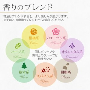 ラベンダー 10ml [精油/エッセンシャルオイル/アロマオイル]|ease-aroma|03