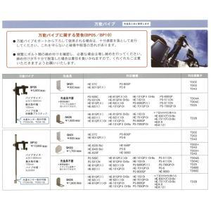 ホンデックス BP10 振動子取付金具 パイプブラケット HONDEX 万能パイプ 金具|east-m|02