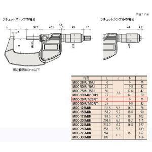ミツトヨ Mitutoyo MDC-25MJT デジマチックマイクロ 293-234 MDC25MJT edenki