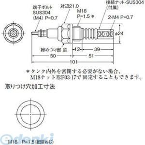 【キャンセル不可】オムロン OMRON BS-1 電極保持器 BS−1 T BS1|edenki