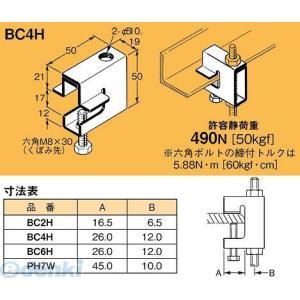 ネグロス電工 BC4H 吊り金具 吊りボルト用支持金具 edenki