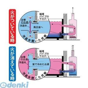 後藤  805323 二つ穴浴槽専用風呂湯保温具「ふろッキーDX」|edenki|02