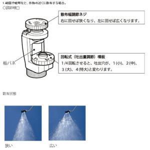 【部品】 桃太郎用 調節噴口 みのる産業 シB|efiluz