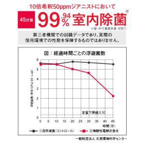 次亜塩素酸 2500ml ジアニスト500ppm 4袋 空スプレーボトル 除菌消臭 次亜塩素酸水対応噴霧器あり|eisin1|09