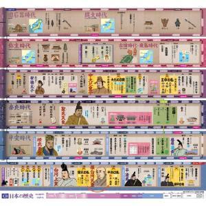 日本の歴史 上巻 (旧石器時代〜平安時代) |ejisonclub|02