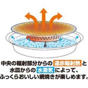 イワタニ カセットコンロ カセットフー専用アクセサリー 網焼きプレート CB-P-AM3 4901140907616|ejoy|03