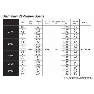 キャロウェイ Callaway  スリーブ装着シャフト ディアマナ ZF 三菱ケミカル Mitsubishi Diamana ZF |endeavor-golf|02