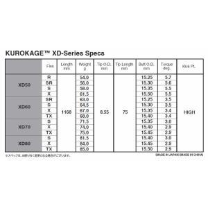 キャロウェイ Callaway  スリーブ装着シャフト KURO KAGE XD-series クロカゲ XD 三菱ケミカル Mitsubishi  endeavor-golf 02