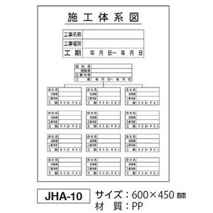 施工体系図JHA-10縦600×450 法令標識(法人様限定)|ensin