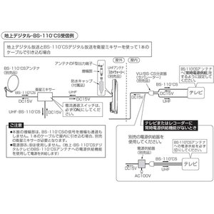 マスプロ電工 UHFラインブースター 18dB増幅型 UB18L-P|eshimi404
