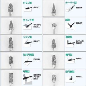 ゴリゴリ削る タングステン バー リュータービット 10本セット 上手に使い分け eshimi404