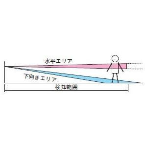 竹中エンジニアリング 屋外・屋内用パッシブセンサ送信機 TX-114L TAKEX|eshopmtc|02