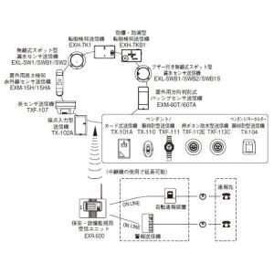 竹中エンジニアリング 保安・設備監視用受信ユニット EXR-500 TAKEX eshopmtc 02