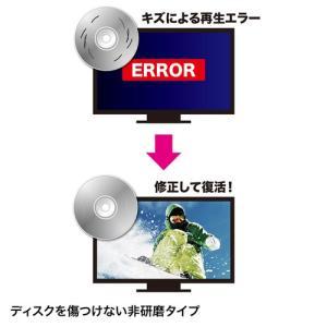アウトレット ディスク自動修復機(CD・DVD対応) CD-RE1ATN サンワサプライ out-CD-RE1ATN  返品・交換不可 ネコポス非対応|esupply|04
