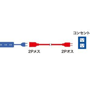 電源延長コード 2P 1個口 0.3m トラッキング火災防止絶縁キャップ付きスイングプラグ TAP-EX21003 サンワサプライ ネコポス非対応|esupply|03