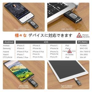 Phicool USBメモリ iPhone フラッシュドライブ 最新版 アイフォン メモリ IOS ...