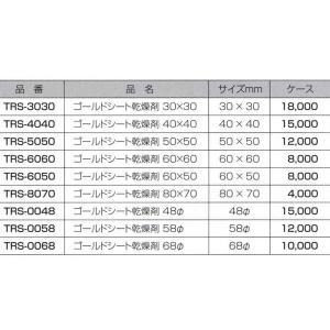 ゴールドシート乾燥剤 金台紙タイプ 50×50 TRS-5050 12000枚入 ケース販売 取り寄せ品 ヤマニパッケージ expackage 02