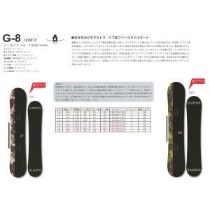 18 SCOOTER G8 LADY 4サイズ キャンバー ツイン スクーター ジーエイト 17-18 2017-18|extreme-ex