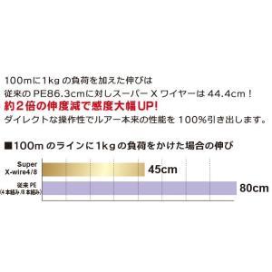 DUEL スーパーエックスワイヤー8 300m 0.6, 0.8, 1, 1.2, 1.5, 2, 2.5, 3, 4, 5号 8本組PEライン(メール便対応)|f-marin|04