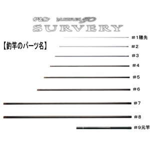 23000901kがま鮎サーベリー早瀬90 #1k(替え穂先...