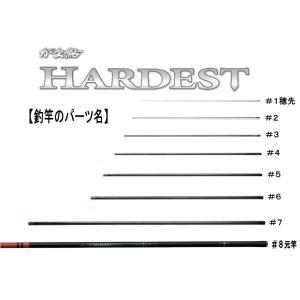 23442817がま鮎ハーディスト81 #7(上から7番目節...