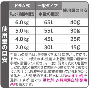 洗濯洗剤 ファーファココロ 詰め替え 480ml 液体洗剤 新処方|fafa-online|05