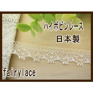 ハイボビンレース シルク 100% 日本製 レース 細幅 (ピスターシュ)|fairy-lace