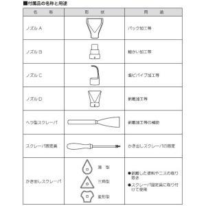 パオック(PAOCK) 【数量限定セール】PS ヒートガンセット HG-10S 温度調節可能 剥離 乾燥|ficst|06