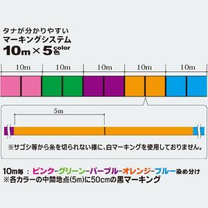 【デュエル】アーマード F スーパーライト ボートゲーム 2...