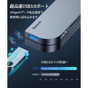 Baseus iPad Pro USB C ハブ 6in1 4K HDMI USB-C 60WPD充...