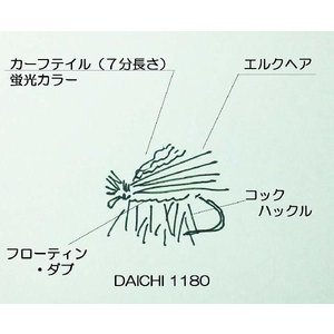 エルクヘア・カディス(ビビット・ポイント) 完成品フライ|flymart|02