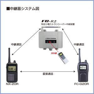 【免許・資格不要】特定小電力トランシーバー用 中継器【 FC-R2 】防水/リモコン制御|frc-net|03