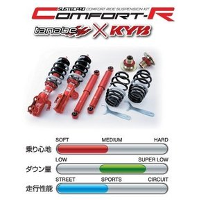 タナベ車高調 SUSTEC PRO CR ダイハツ コペン L880K 送料無料【CRL880KK】|freedom3city