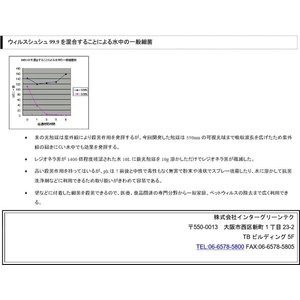 ウイルス除去・除菌スプレー ウイルスシュシュ99.9 日本製 500mlスプレー詰替用|frps|06