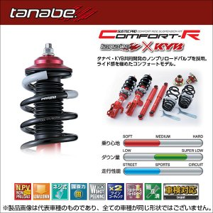 TANABE タナベ車高調 サステックプロCR マツダ デミオ(2007〜2014 DE系 DE5F...