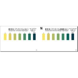パックテスト アンモニウム(排水)WAK-NH4(C)-2|fujikyouzai