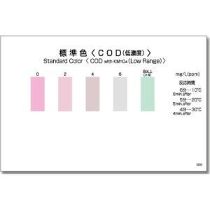 パックテスト[10回分入り] COD(低濃度)|fujikyouzai