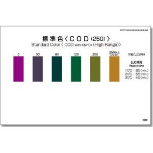 パックテスト COD(250)|fujikyouzai