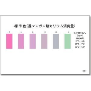 パックテスト 過マンガン酸カリウム消費量|fujikyouzai