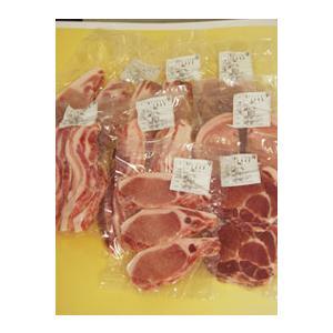豚肉セットB fukinoto